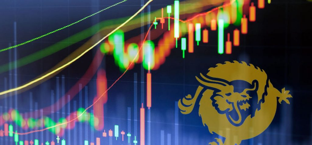 BSV Technical Analysis – Expect Price to Fall Below the Pivot Point and First Support Level of $285.6