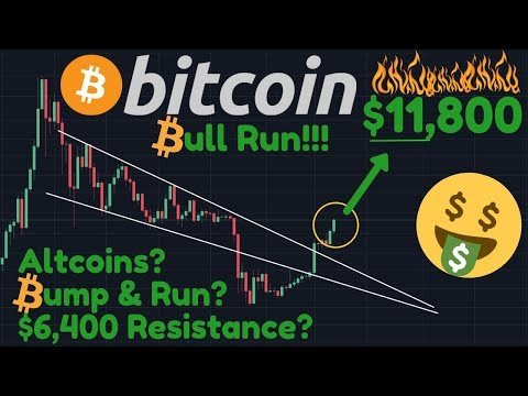 BITCOIN $11,800 TARGET?! | Bulls BREAKING THROUGH $6,400? | Altcoins Are Bleeding