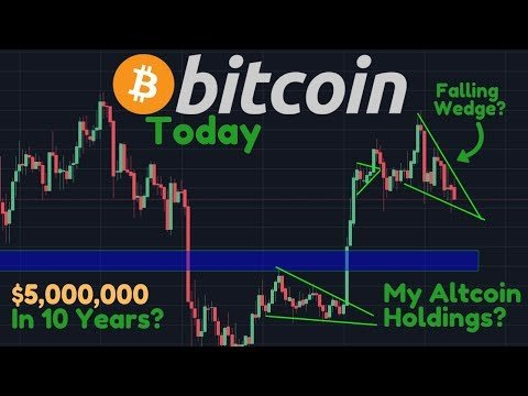 $250K Bitcoin, How To Take Profit? Wait For Dip Or Accumulate? My Top Altcoins? …And More In Q&A