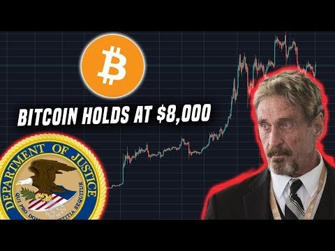 """Bitcoin remains strong near $8,000 